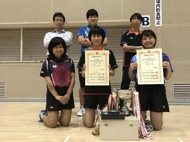 クラーク記念国際高等学校仙台キャンパス(宮城県仙台市)